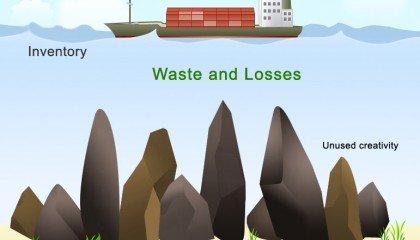 8 Kinds of Waste