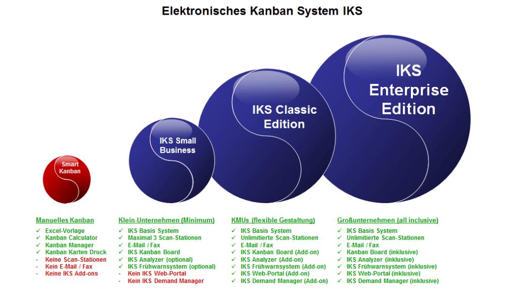 IKS Editionen
