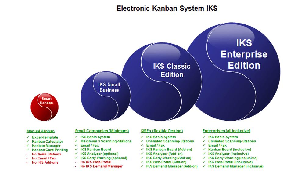 IKS Editions