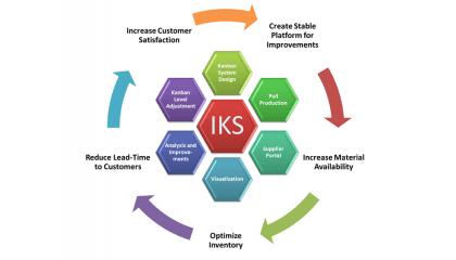 IKS Strategy