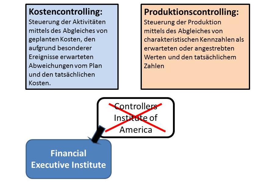 Kostencontrolling und Produktionscontrolling