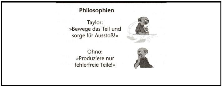 Unterschied der Produktionsphilosophie